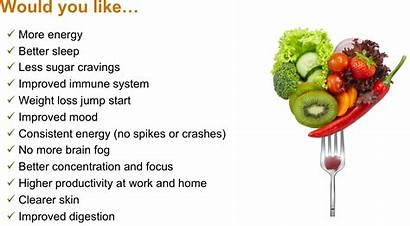Eat Healthy Why Should Clean Diet Would