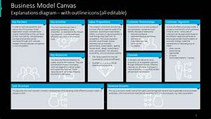 21 Slide Business Model Canvas Editable Ppt Template