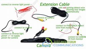 Wiring Backup Camera