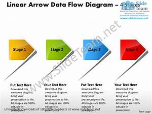Linear Arrow Data Flow Diagram 4 Stages Sample Charts Visio Power Poi U2026