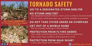 Severe Weather Awareness