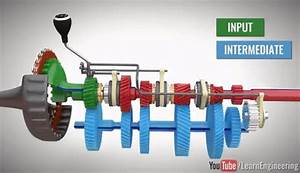 How A Manual Transmission Works