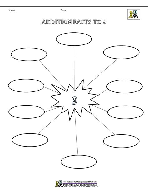 Addition Fact Practice 1st Grade