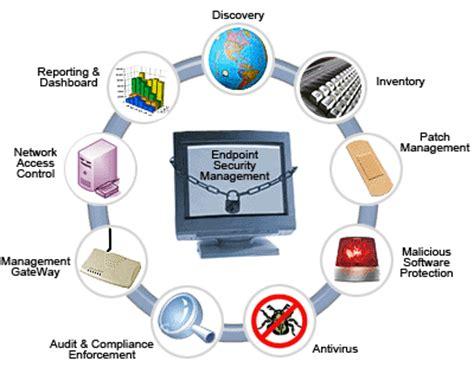 Cloud Security Part 1 Planning, Governance, Multitenancy