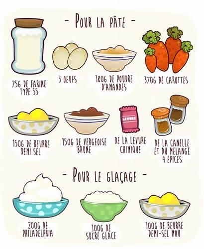 Carrot Cake Fondant Recette Glacage Cheese Et