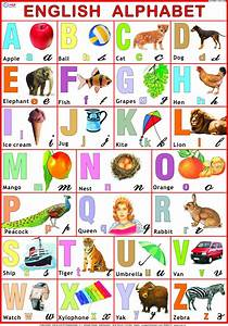 English Alphabets For Kids With Pictures www pixshark