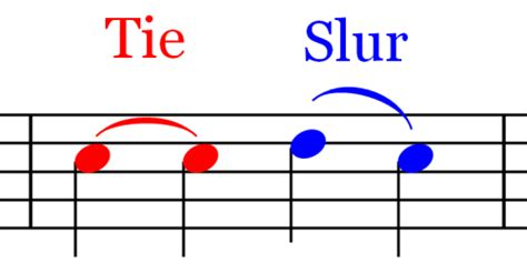Technical glossary of theatre terms home, info. 5 Music Articulation Symbols You Need To Know