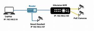 How To Add Smart Doorbell Camera To Hikvision  Dahua Nvr