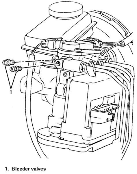 | Repair Guides | Anti-lock Brake System | Bleeding The