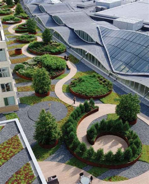 10 of the best green roof designs in the world