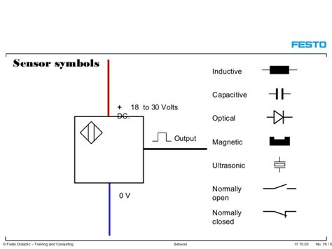 Floor Plan With Electrical Symbols by Image Gallery Sensor Symbol