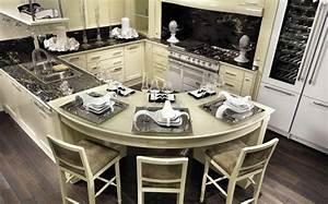 jaipur kitchen With kitchen furniture in jaipur