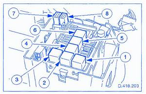 Jaguar Xj8 4 0 2002 Engine Fuse Box  Block Circuit Breaker Diagram