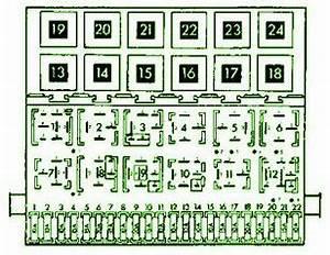 Fuse Box Diagram Volkswagen Jetta Gli Mk5 : 1998 volkswagen jetta glx fuse box diagram circuit ~ A.2002-acura-tl-radio.info Haus und Dekorationen