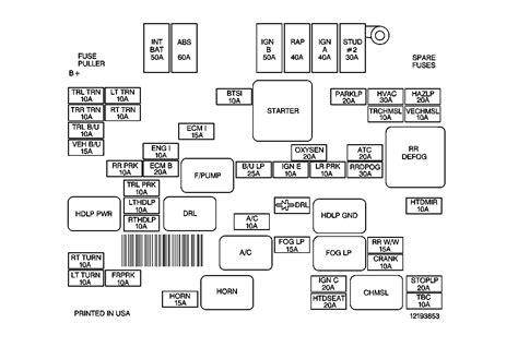 97 S10 Fuse Diagram by How You Arc A A C On A 98 Chevy S10 2 2 4 Cyl