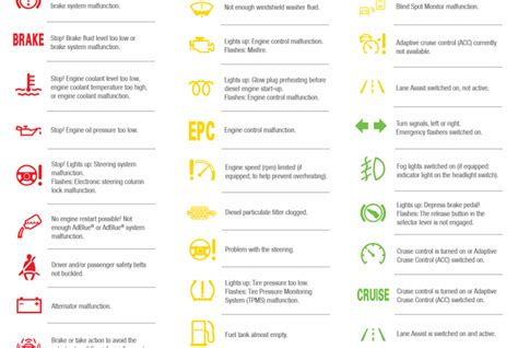 Volkswagen light bulb replacement guide. Dash Lights and Symbols - Warning and Indicator Lights