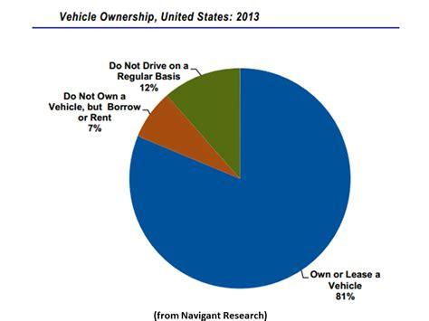 Chevrolet Alternative Fuel Vehicles