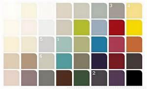 des choix pour le bureau mad accueil With marvelous choix couleur peinture mur 6 choix couleurs peinture