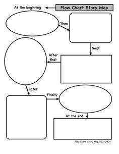 story elements graphic organizer  images story