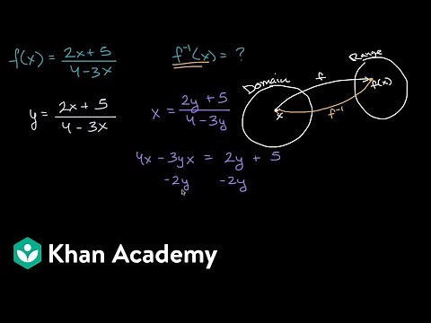 Finding inverses of rational functions