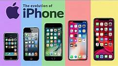 Evolution of iPhone (2007-2019)