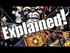 Infinity Gauntlet Explained