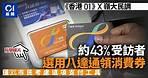 【5000元消費券】香港01與嶺大調查:逾40%人選用八達通 僅3%考慮拍住賞|01新聞