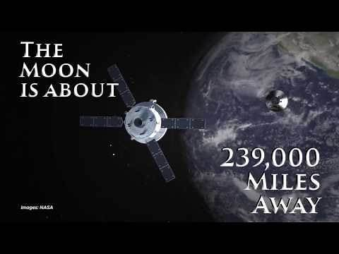 How long does it take to go to the moon and back?