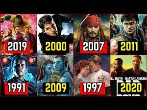 Every Year Hollywood Highest Grossing Movies List From 1991 To 2020