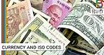 Currency and ISO Codes