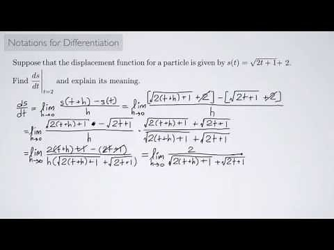 (Single-Variable Calculus 1) Notations for Differentiation