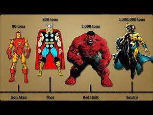 Official Strength of Marvel Characters