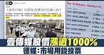 壹傳媒股價漲逾1000% 德媒:市場用錢投票