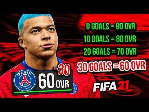 Score A Goal, Drop Players Rating by 1 Challenge... FIFA 21 Career Mode