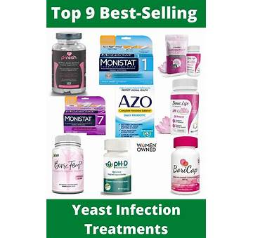 Fastest Yeast Infection Cure