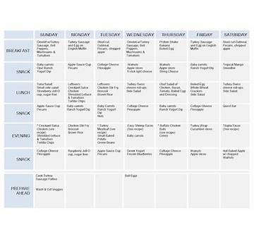 Food Combining for Weight Loss Menu Sample