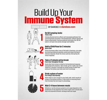 How to Build Up Your Immune System
