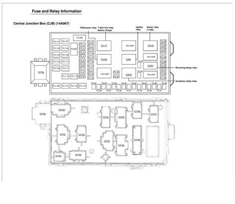 01 Ford F 150 Fuse Box Diagram