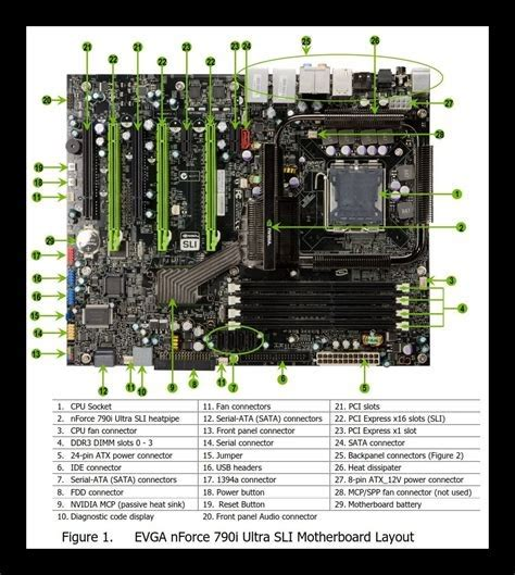 05dn3x motherboard pdf manual
