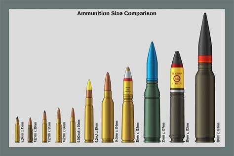 10 Mm Ammo Dimensions