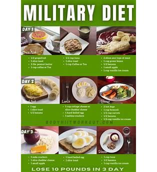 100 Day Diet