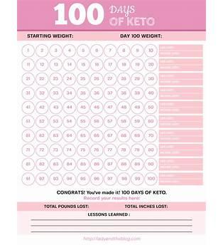 100 Day Diet Challenge