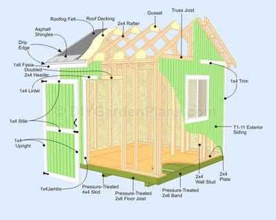 10x10-Wooden-Shed-Plans