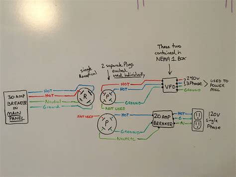 120 240v 1 Phase Wiring Diagram Free Picture