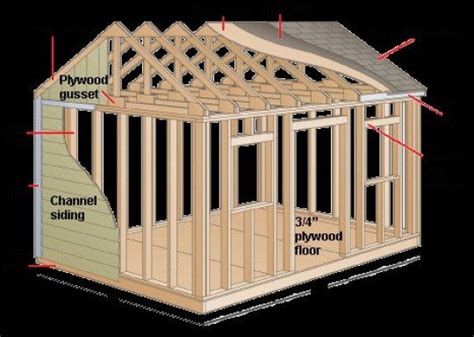 12x16-Shed-Diy-Cost