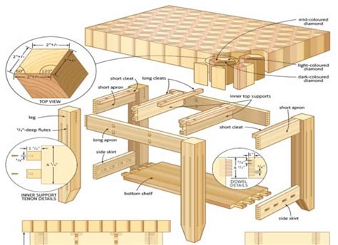 16000-Woodworking-Plans-Download