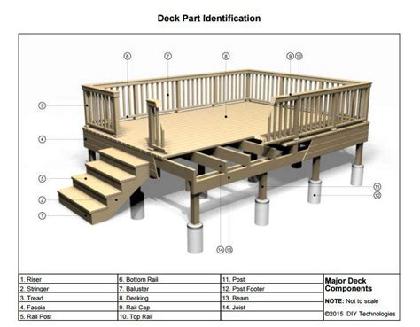 16x16 Deck Plans And Material List