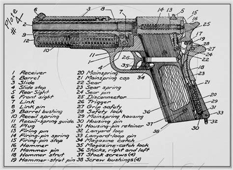 1911 Colt 45 Diagrams Of All Parts