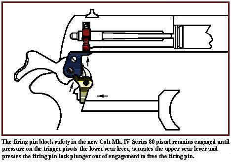 1911 Grip Safety Diagram