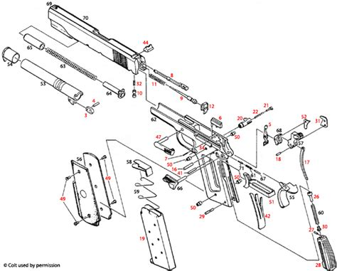 1911 Officers Acp Top Rated Supplier Of Firearm Colt